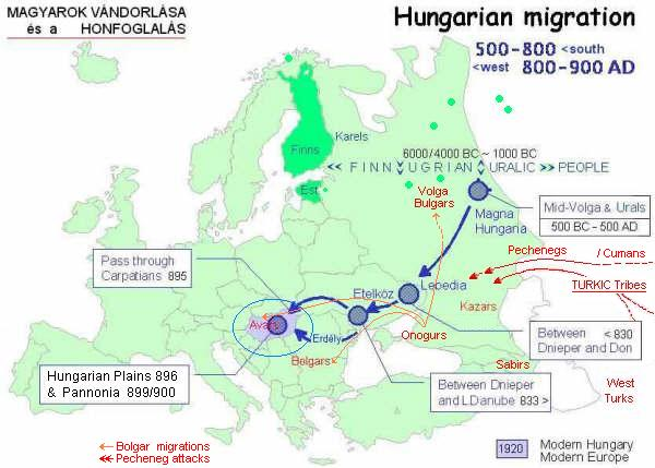 migration%2Dhungarian3.jpg